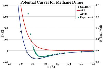methane2_plot